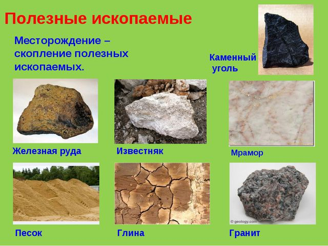 Полезные ископаемые Каменный уголь Гранит Глина Железная руда Песок Известняк...