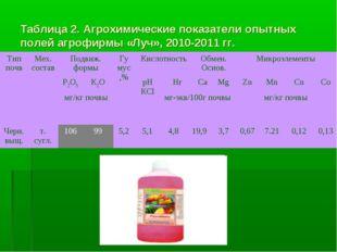Таблица 2. Агрохимические показатели опытных полей агрофирмы «Луч», 2010-2011