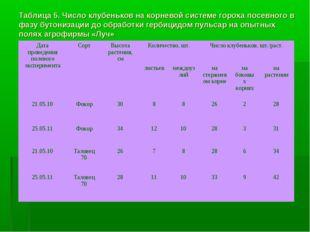 Таблица 5. Число клубеньков на корневой системе гороха посевного в фазу бутон