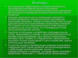 Выводы Для повышения эффективности сельскохозяйственного производства Воронеж