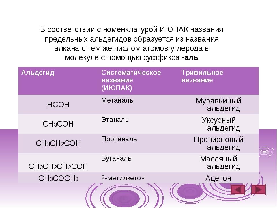 В соответствии с номенклатурой ИЮПАК названия предельных альдегидов образуетс...