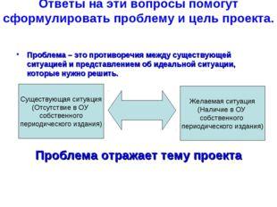 Ответы на эти вопросы помогут сформулировать проблему и цель проекта. Проблем