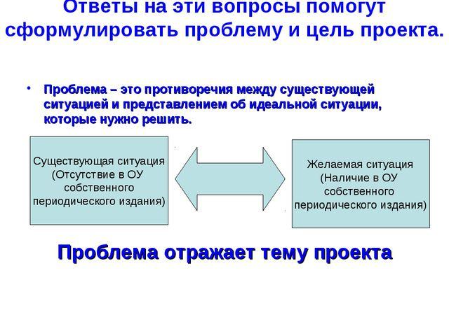 Ответы на эти вопросы помогут сформулировать проблему и цель проекта. Проблем...