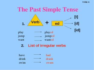 The Past Simple Tense Слайд 11 Verb ed [t] [d] [id] 1. play played jump jumpe