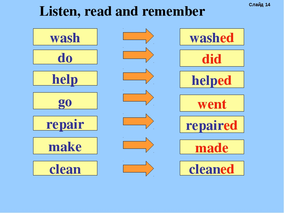 do washed help go repair make wash did helped went repaired made clean cleane...