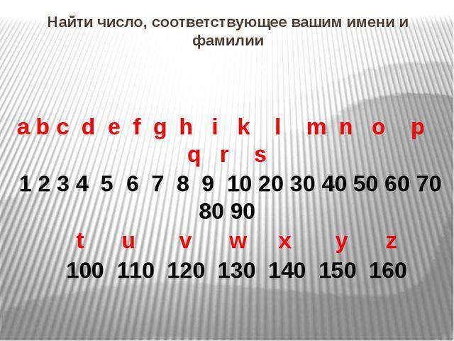 Найти число, соответствующее вашим имени и фамилии a b c d e f g h i k l m n...
