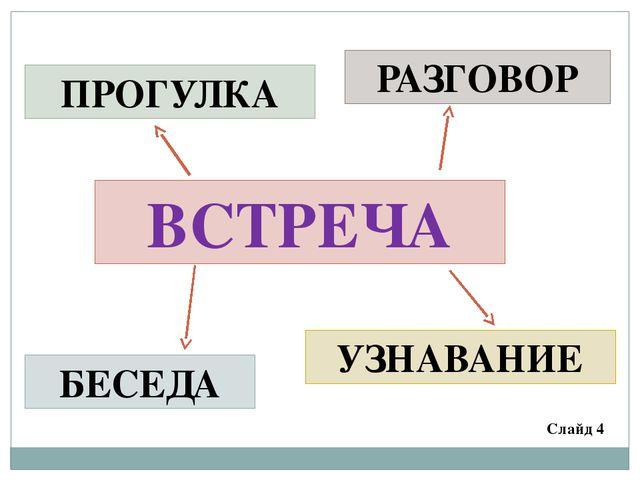 ВСТРЕЧА РАЗГОВОР УЗНАВАНИЕ БЕСЕДА ПРОГУЛКА Слайд 4