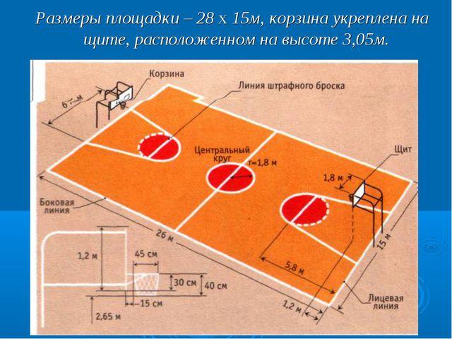 Размеры площадки – 28 х 15м, корзина укреплена на щите, расположенном на выс...