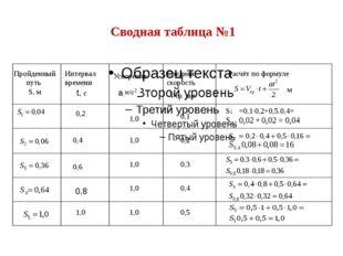 Сводная таблица №1 Пройденный путь S, м Интервал времени Средняя скорость Уск