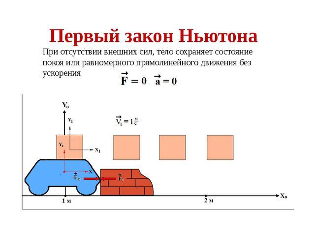 Первый закон Ньютона При отсутствии внешних сил, тело сохраняет состояние пок...