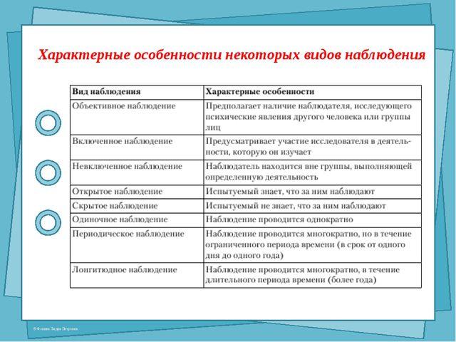 Характерные особенности некоторых видов наблюдения © Фокина Лидия Петровна Об...