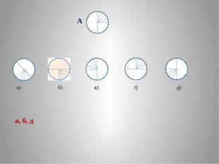 А а) б) в) г) д) а, б, д