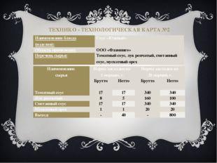 ТЕХНИКО - ТЕХНОЛОГИЧЕСКАЯ КАРТА №2 Наименование блюда (изделия): Соус «Южный»