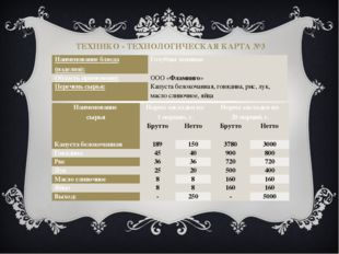 ТЕХНИКО - ТЕХНОЛОГИЧЕСКАЯ КАРТА №3 Наименование блюда (изделия): Голубцы лени