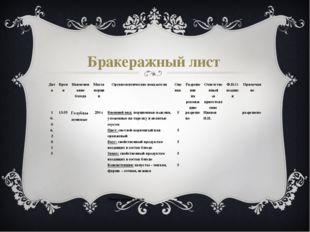 Бракеражный лист Дата Время Наименование блюда Масса порции Органолептические