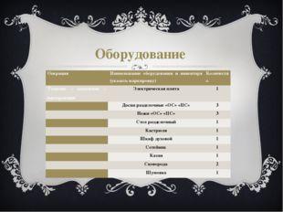 Оборудование Операция Наименование оборудования и инвентаря (указать маркиров
