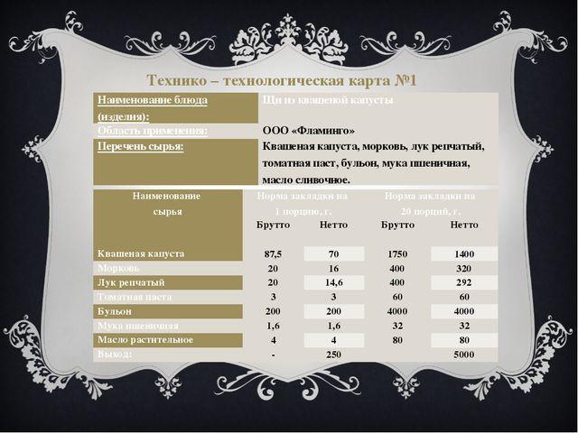 Технико – технологическая карта №1 Наименование сырья Норма закладки на 1 пор...