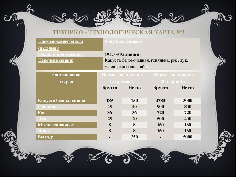 ТЕХНИКО - ТЕХНОЛОГИЧЕСКАЯ КАРТА №3 Наименование блюда (изделия): Голубцы лени...
