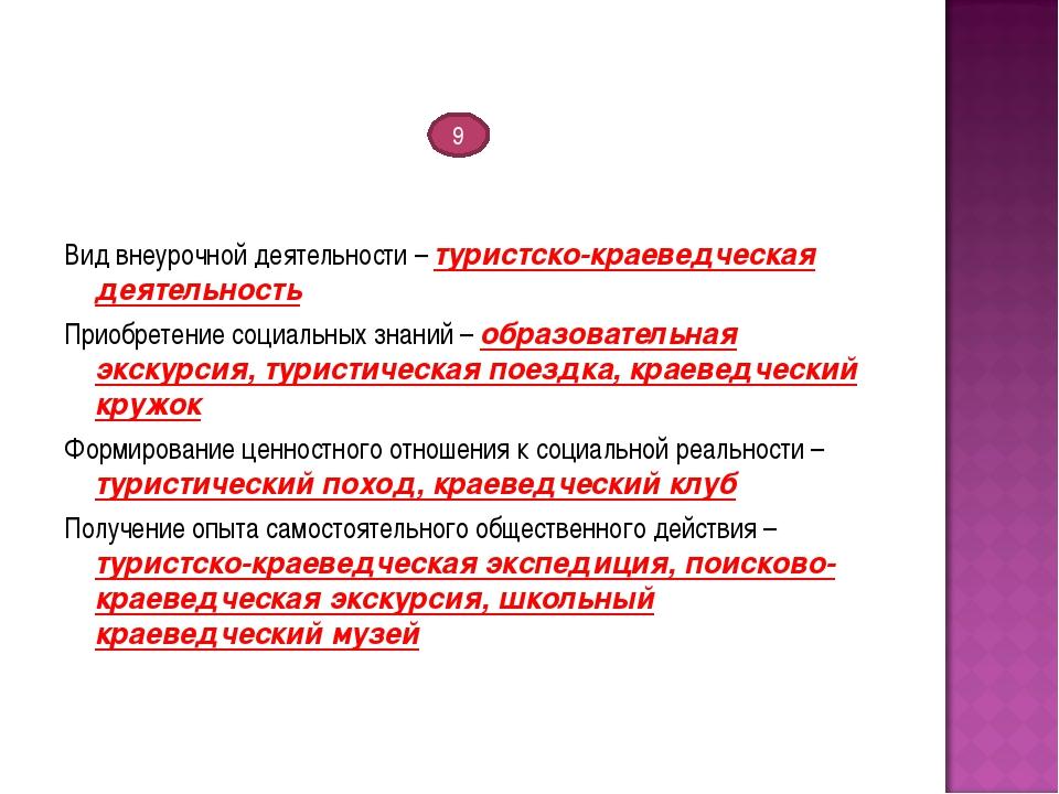 Вид внеурочной деятельности – туристско-краеведческая деятельность Приобрете...