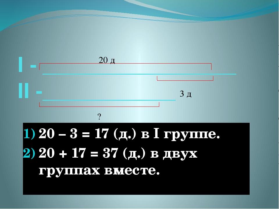 I - ________________ II -___________ 20 – 3 = 17 (д.) в I группе. 20 + 17 = 3...