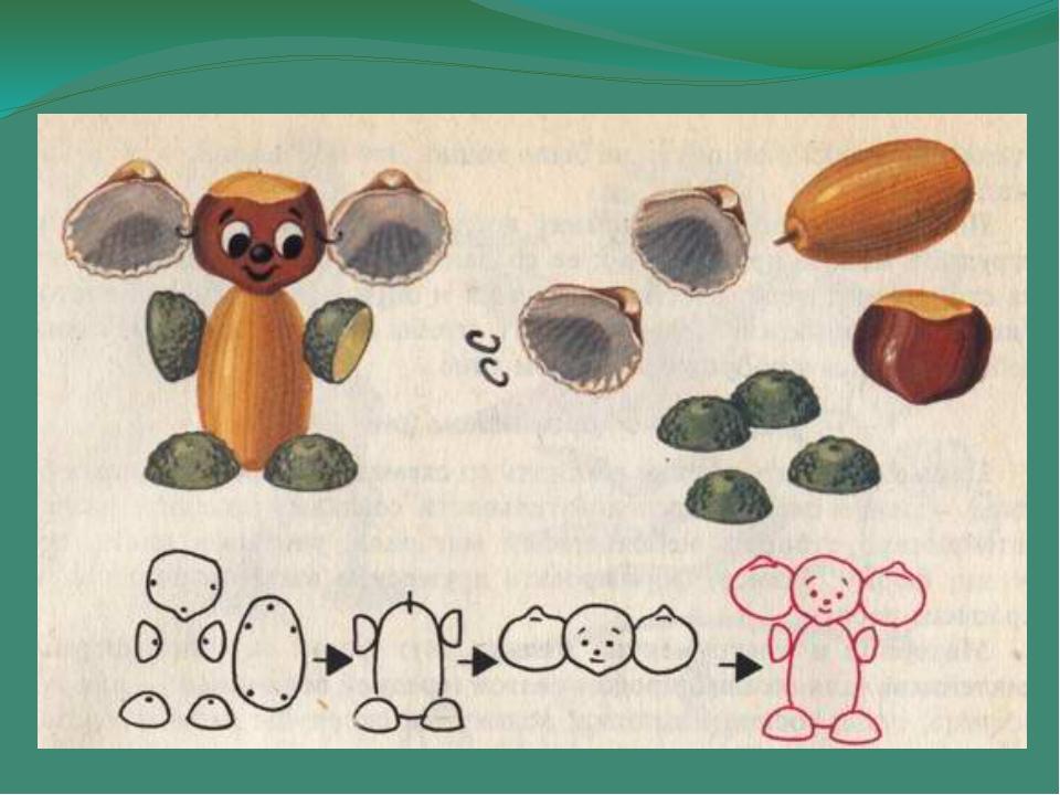 Схема поделок из природного материала 24