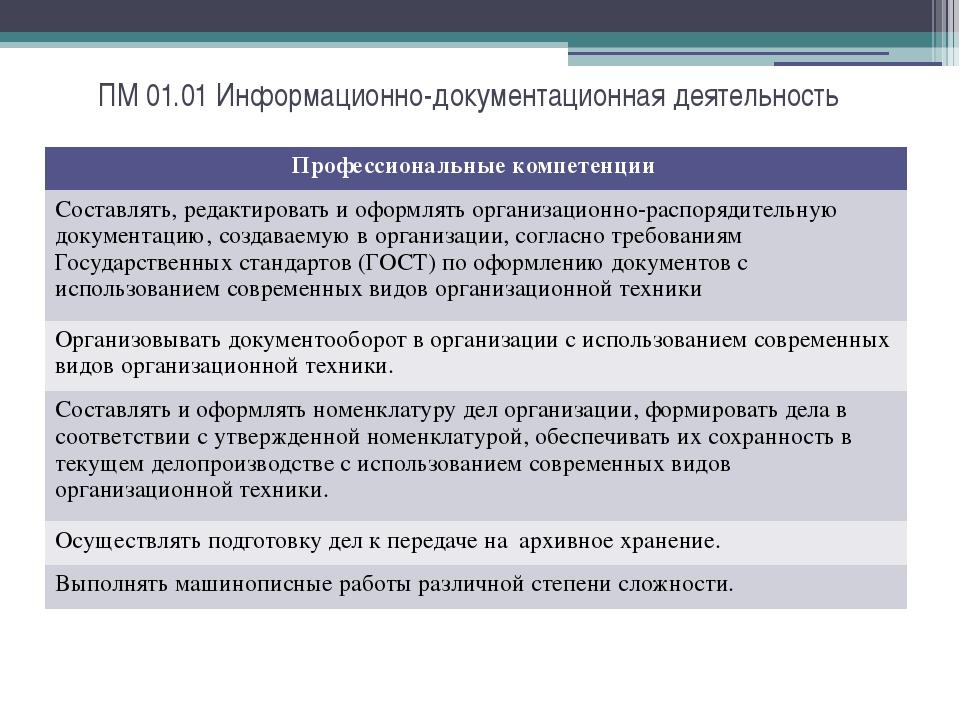 ПМ 01.01 Информационно-документационная деятельность Профессиональныекомпетен...