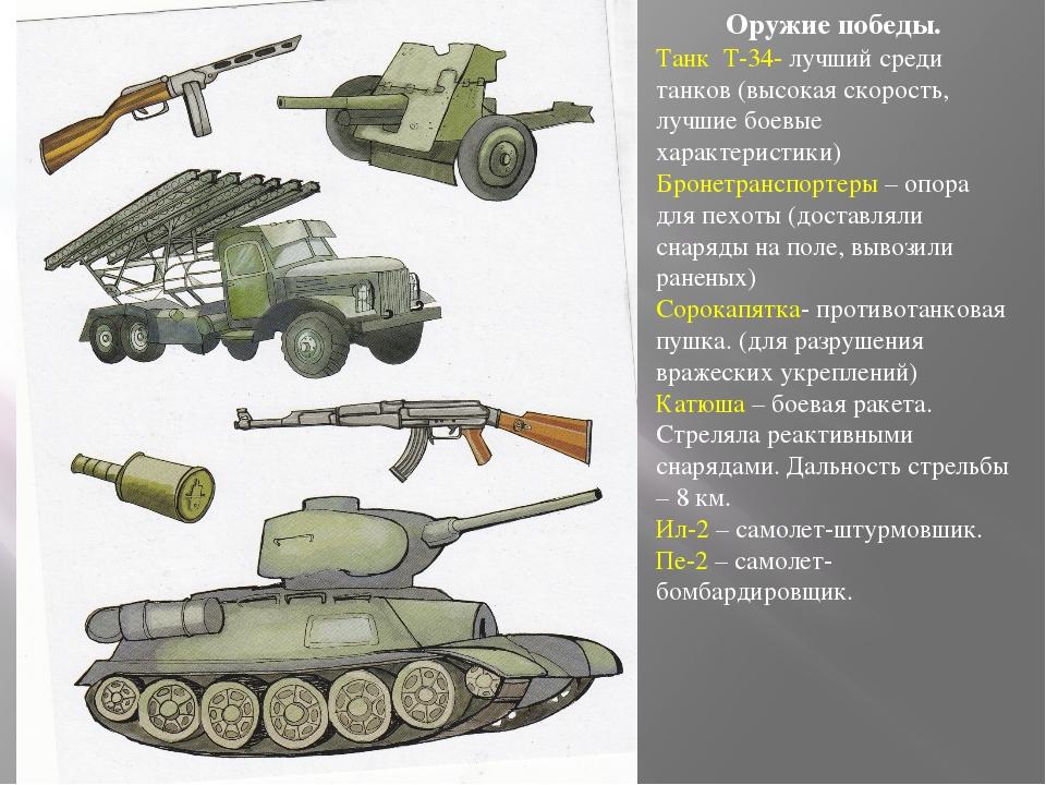 Оружие победы. Танк Т-34- лучший среди танков (высокая скорость, лучшие боевы...