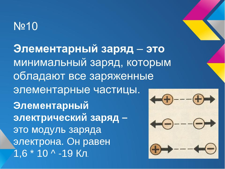 Элементарный электрический заряд – это модуль заряда электрона. Он равен 1,6...