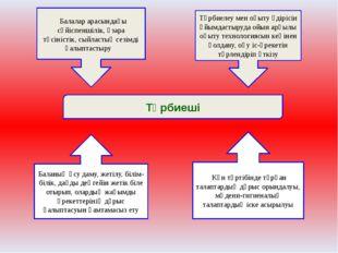 Тәрбиеші Балалар арасындағы сүйіспеншілік, өзара түсіністік, сыйластық сезімд