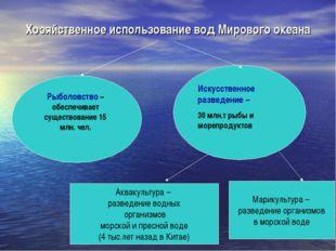 Хозяйственное использование вод Мирового океана Аквакультура – разведение вод