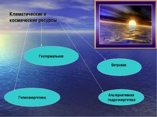 Климатические и космические ресурсы Гелиоэнергетика Альтернативная гидроэнерг