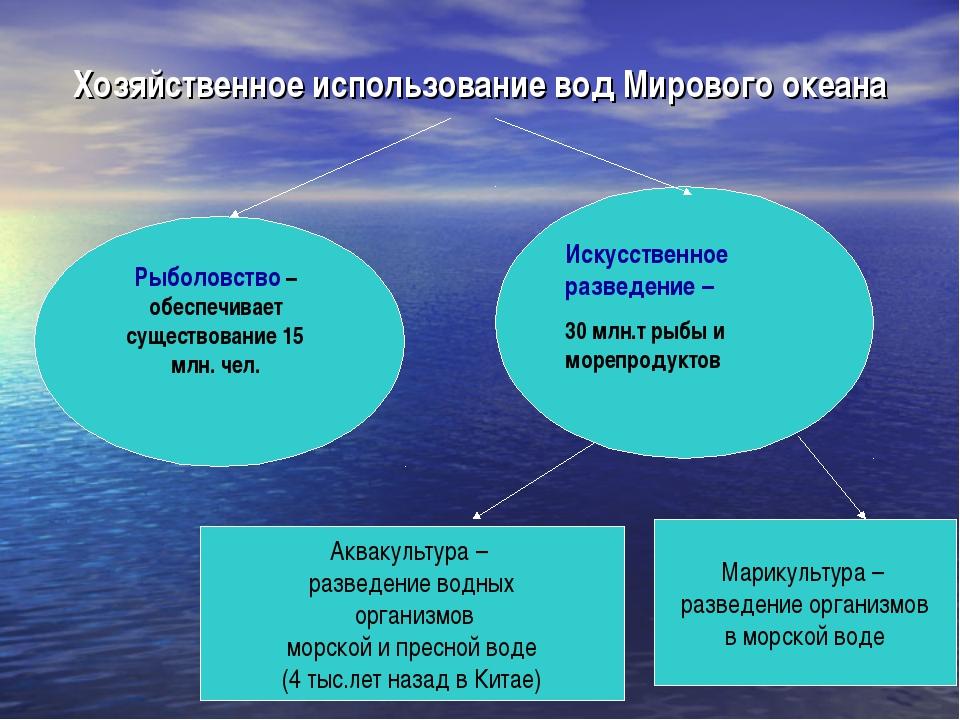 Хозяйственное использование вод Мирового океана Аквакультура – разведение вод...