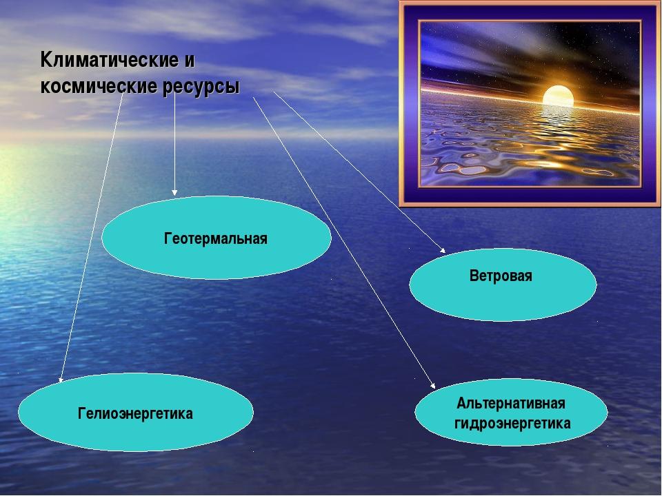 Климатические и космические ресурсы Гелиоэнергетика Альтернативная гидроэнерг...