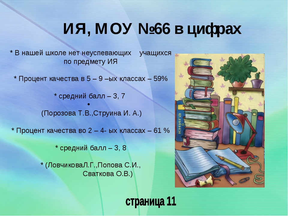 ИЯ, МОУ №66 в цифрах * В нашей школе нет неуспевающих учащихся по предмету ИЯ...