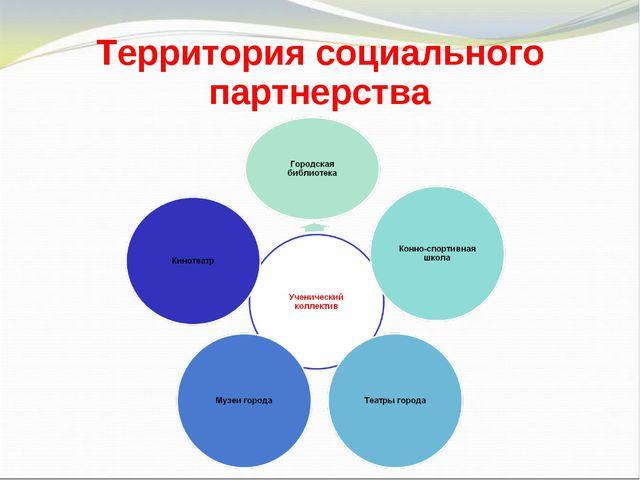 Территория социального партнерства