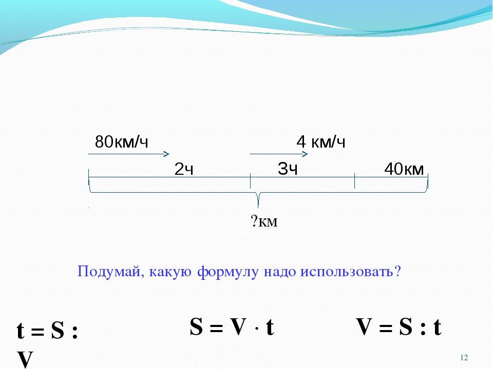 80км/ч 4 км/ч 2ч 3ч 40км ?км Подумай, какую формулу надо использовать? t = S...