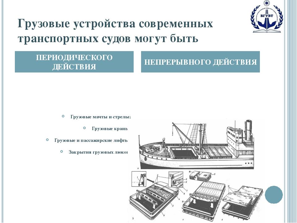 Грузовые устройства современных транспортных судов могут быть Грузовые мачты...