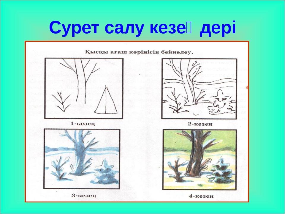 Сурет салу кезеңдері