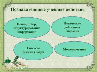 Познавательные учебные действия Поиск, отбор, структурирование информации Лог