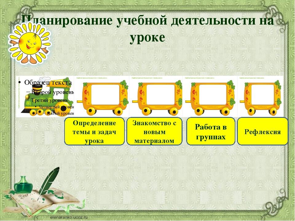 Планирование учебной деятельности на уроке Определение темы и задач урока Зна...