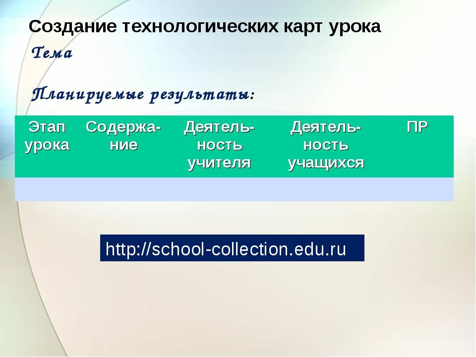 Тема Планируемые результаты: Создание технологических карт урока http://schoo...