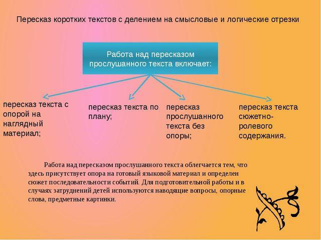 Пересказ коротких текстов с делением на смысловые и логические отрезки Работа...