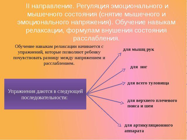 II направление. Регуляция эмоционального и мышечного состояния (снятие мышеч...