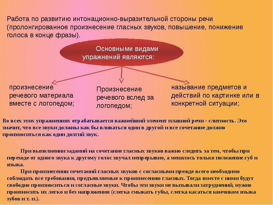 Работа по развитию интонационно-выразительной стороны речи (пролонгированное...