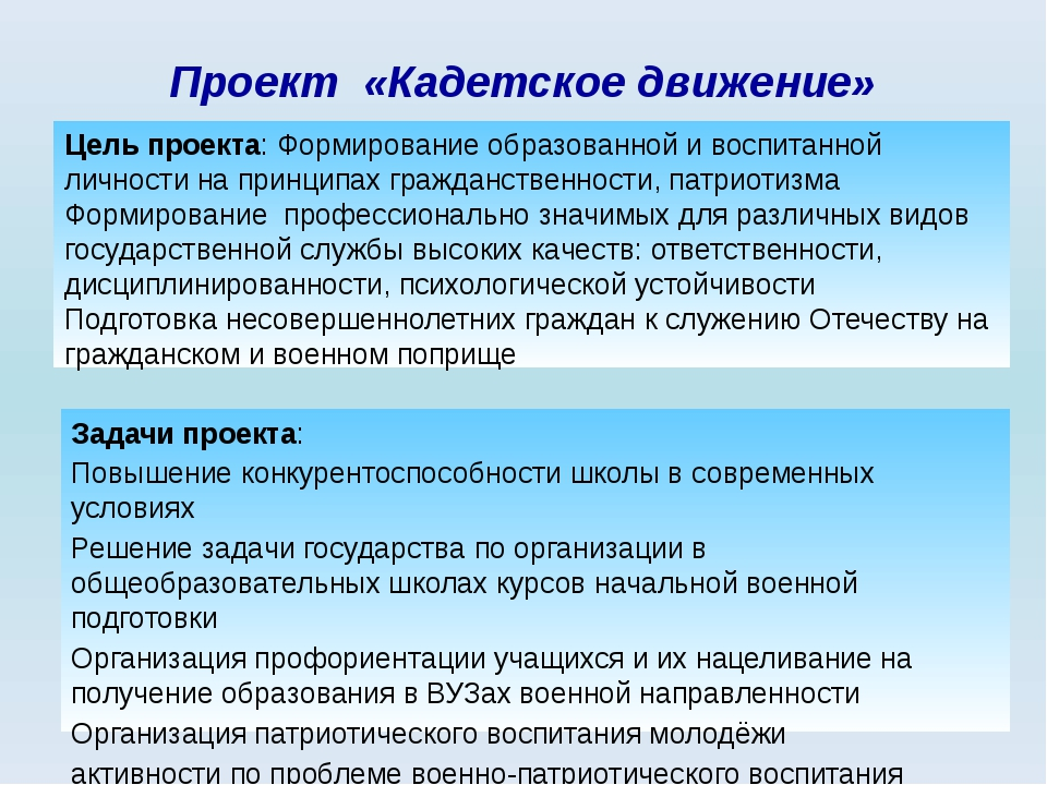 Проект «Кадетское движение» Задачи проекта: Повышение конкурентоспособности...