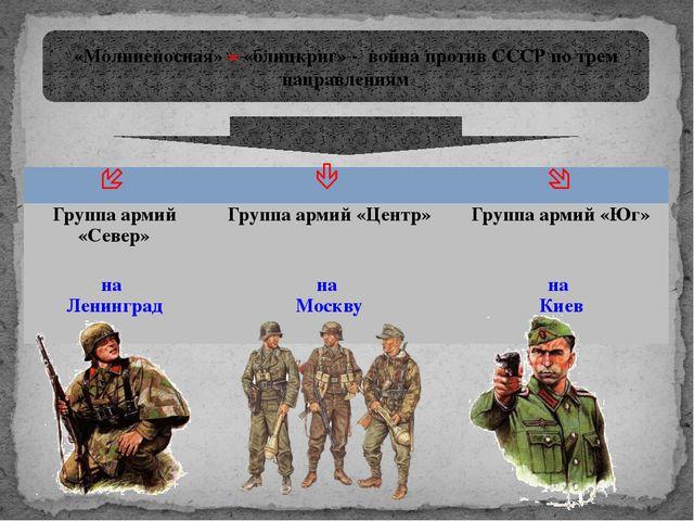 «Молниеносная» = «блицкриг» - война против СССР по трем направлениям    Гр...