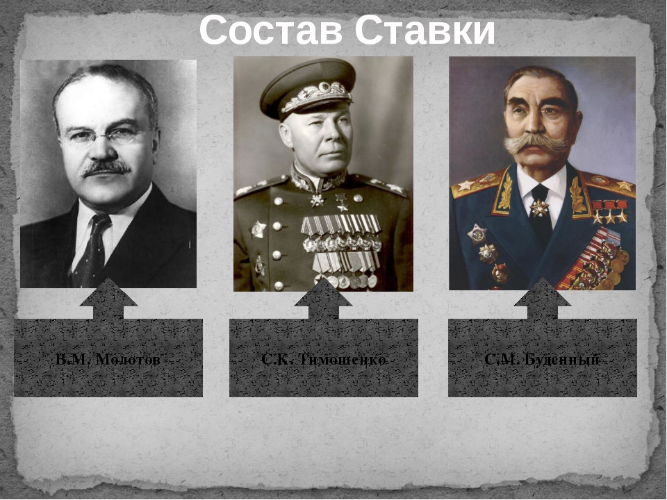 Состав Ставки В.М. Молотов С.М. Буденный С.К. Тимошенко