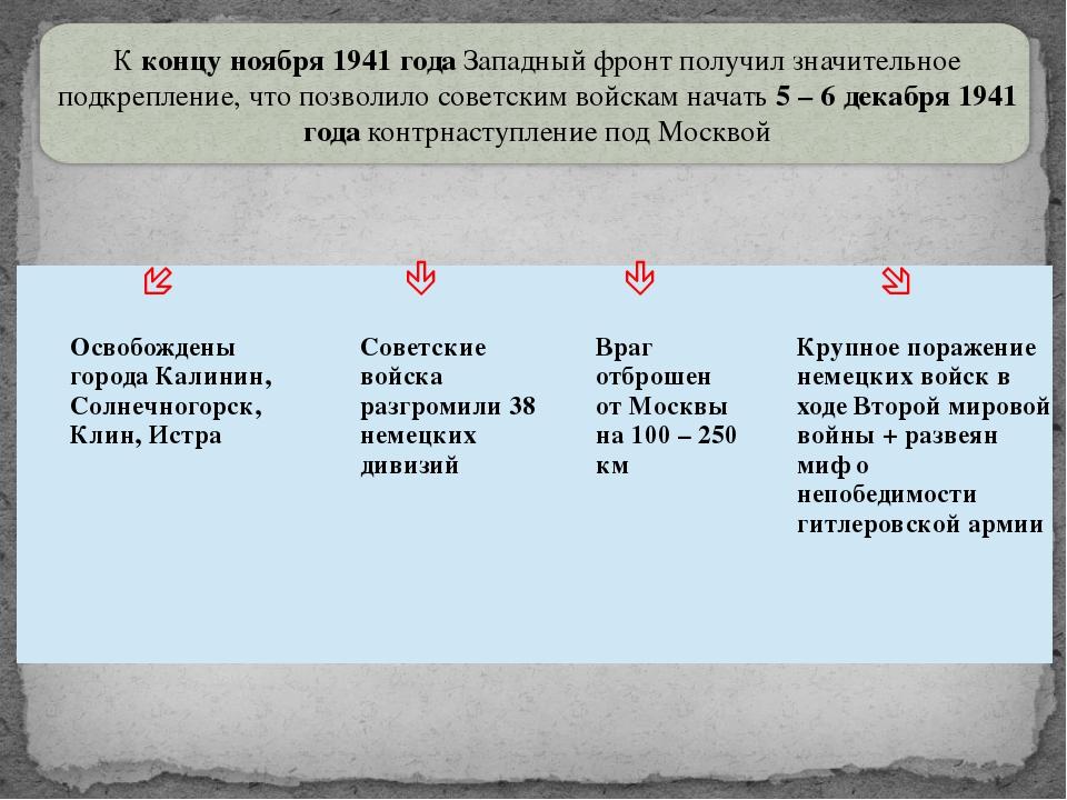 К концу ноября 1941 года Западный фронт получил значительное подкрепление, чт...