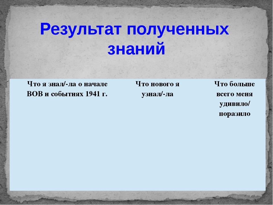 Результат полученных знаний Что я знал/-ла о начале ВОВ и событиях 1941 г. Чт...