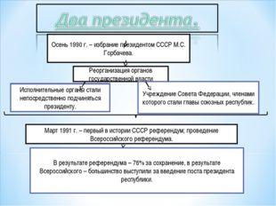 Осень 1990 г. – избрание президентом СССР М.С. Горбачева. Реорганизация орган